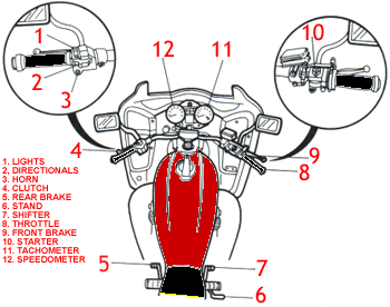 motorcycle skills test practice guide